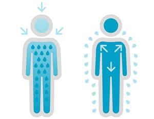 image présentant deux personnages bleus - diuretique eau corps