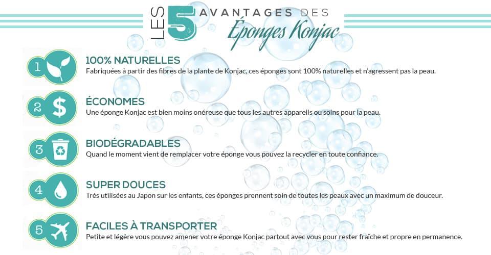 image presentant les 5 avantages des eponges konjac