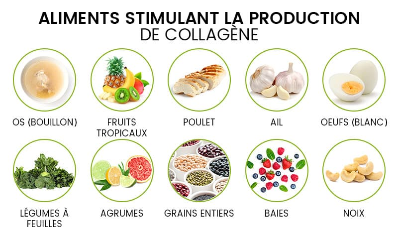 image presentant les aliments stimulant la production de collagene