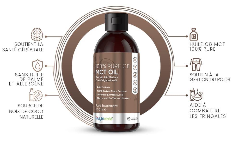 infographie representant une bouteille de mct oil ou extrait d'huile de coco