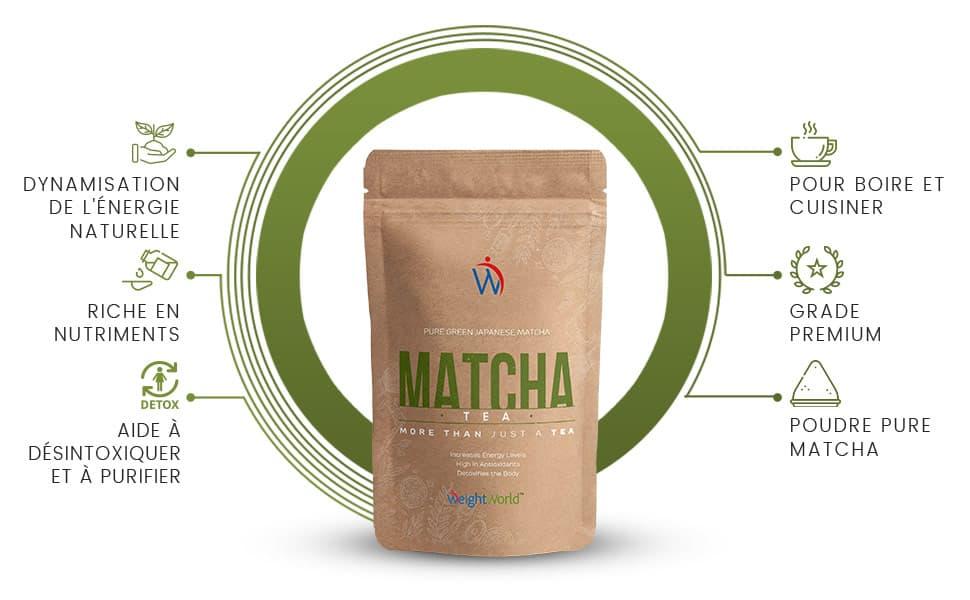 infographie présentant le sachet de thé matcha en poudre weightworld