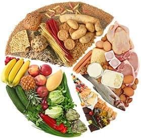 trois parts de legumes feculents et viandes sur un fond blanc
