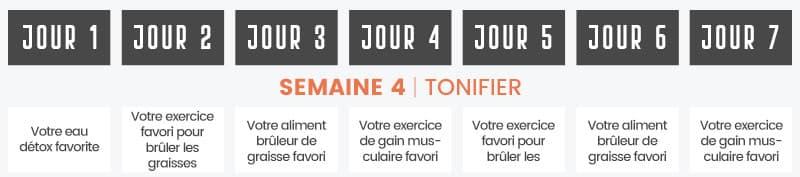 frise du jour 1 à jour 7 semaine quatre tonifier - WeightWorld