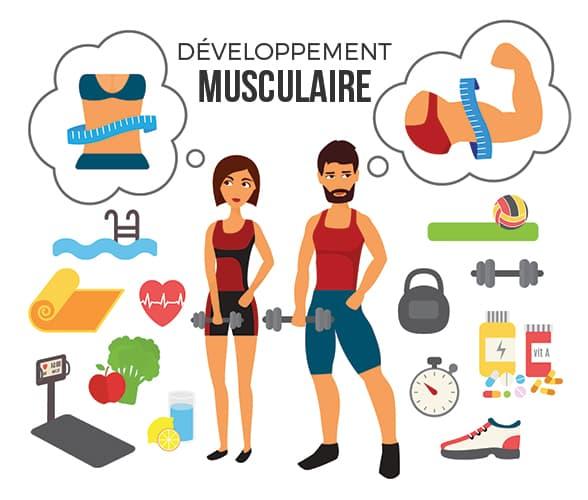 infographie avec une femme et un homme faisant du sport
